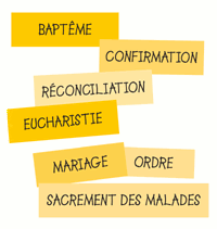 7 Sacrements